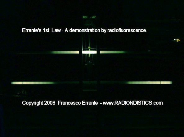Experimental verification of the Ist. Errante's law by radiofluorescence